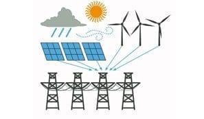 energiebeheer energiemarkten